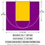 Backyard Basketball Court Dimensions
