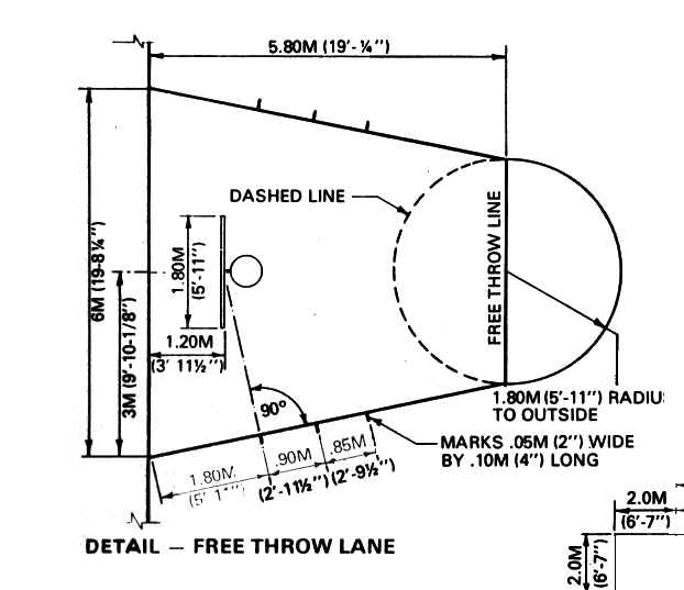 Basketball Court Dimensions Meters
