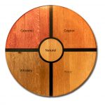 Wine Barrel Lazy Susan Personalized