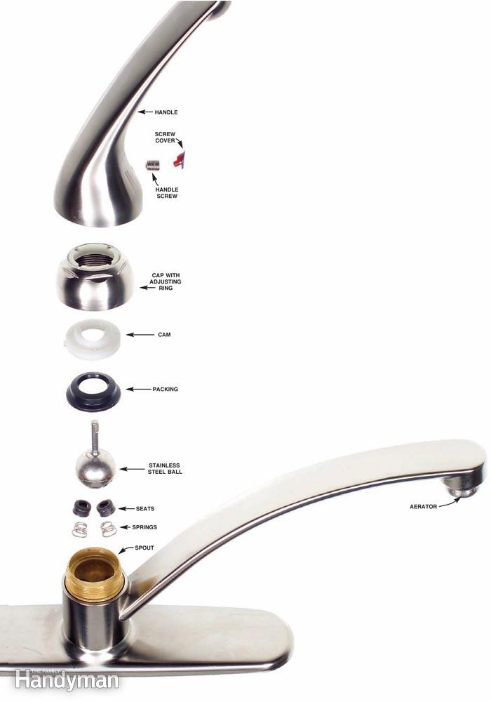 How to Perform Kitchen Faucet Repair on your Own