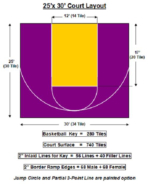 Backyard Basketball Court Dimensions