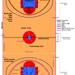 Basketball Court Diagram With Measurements
