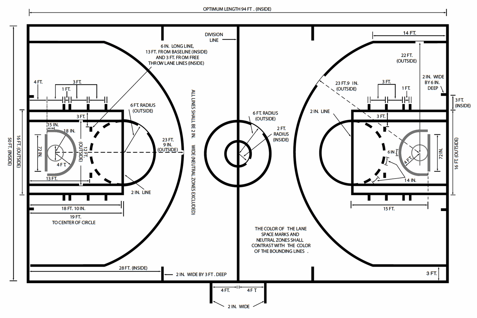 Basketball Court Dimensions High School