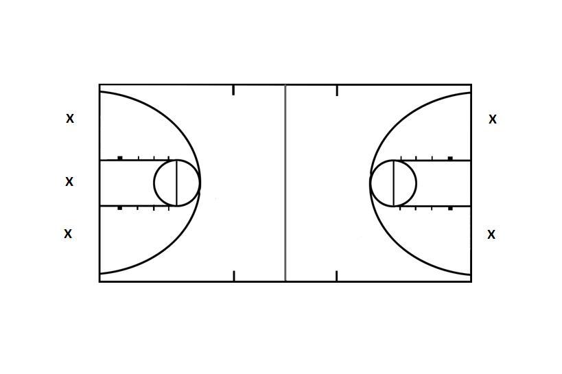 Basketball Court Flooring Stencil