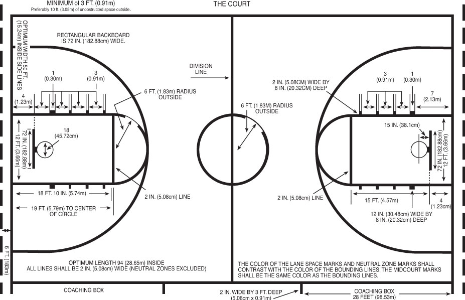 Fiba Basketball Court Diagram