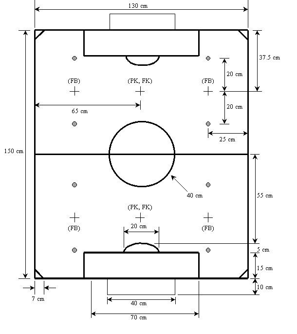 Fiba Basketball Court Dimensions