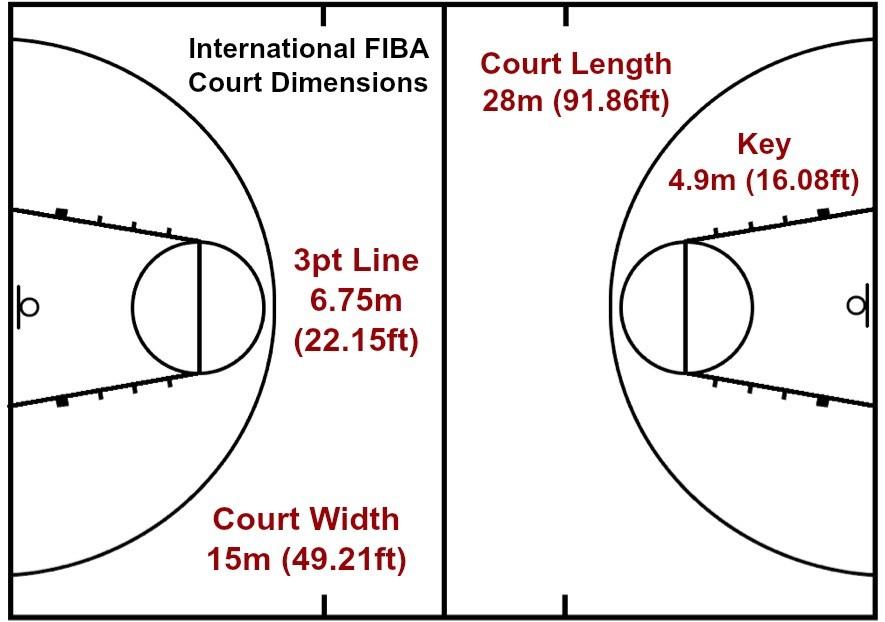 Fiba Basketball Court Dimensions