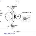 middle school basketball court dimensions
