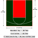 Outdoor Basketball Court Dimensions