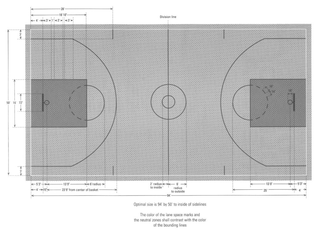 Youth Basketball Court Diagram