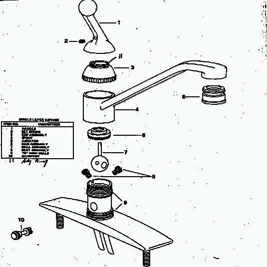 Kitchen faucets repair